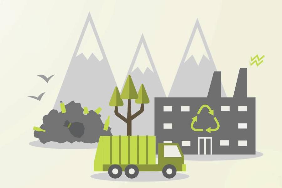 Controle de geração de resíduos - Resíduo All